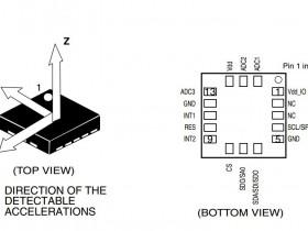 STM32F103C8T6硬件IIC驱动3轴加速度传感器LIS3DH