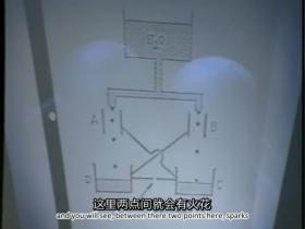 电和磁 - 电池与电动势