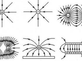 电和磁 - 电场和偶极子